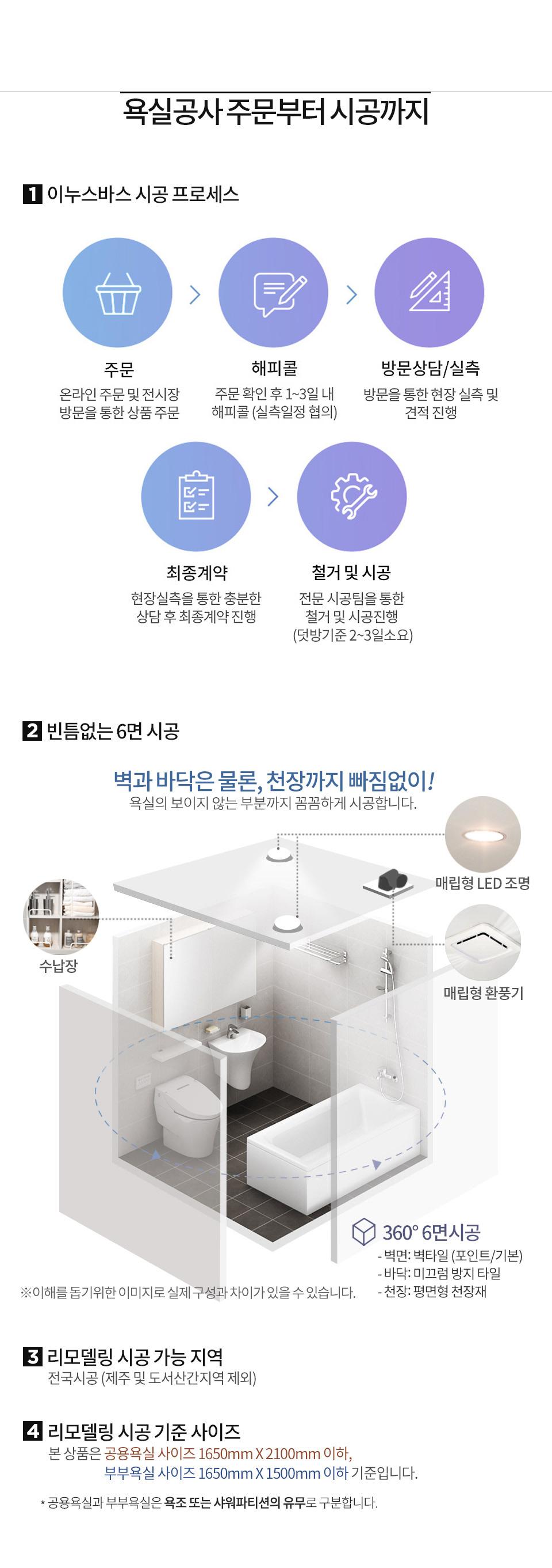 욕실리모델링 시공절차